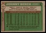 1976 Topps #300  Johnny Bench  Back Thumbnail