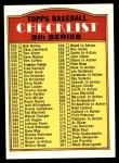 1972 Topps #478 LG  Checklist 5 Front Thumbnail