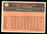 1966 Topps #583   Tigers Team Back Thumbnail