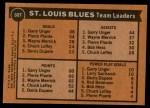 1975 Topps #327   -  Garry Unger / Larry Sacharuk Blues Leaders Back Thumbnail