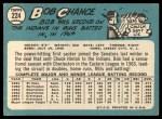 1965 Topps #224  Bob Chance  Back Thumbnail