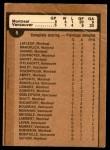 1975 O-Pee-Chee NHL #5   Quarter Finals Montreal 4 Vancouver 1 Back Thumbnail