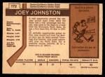 1973 O-Pee-Chee #172  Joey Johnston  Back Thumbnail