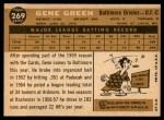 1960 Topps #269  Gene Green  Back Thumbnail