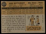 1960 Topps #351  Don Nottebart  Back Thumbnail
