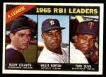 1966 Topps #220   -  Rocky Colavito / Willie Horton / Tony Oliva AL RBI Leaders Front Thumbnail