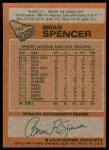 1978 Topps #137  Brian Spencer  Back Thumbnail