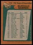 1978 Topps #194   Sabres Team Checklist Back Thumbnail