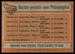 1978 Topps #263   Stanley Cup Semi-finals - Bruins Skate Past the Flyers Back Thumbnail