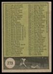 1961 Topps #273 B  Checklist 4 Back Thumbnail