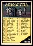 1961 Topps #273 B  Checklist 4 Front Thumbnail