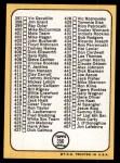 1968 Topps #356 CEN  -  Ken Holtzman Checklist 5 Back Thumbnail