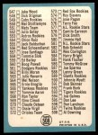 1965 Topps #508 SM  Checklist 7  Back Thumbnail