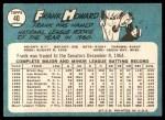 1965 Topps #40  Frank Howard  Back Thumbnail