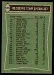 1978 Topps #528   -  Mike Thomas / Jean Fugett / Ken Houston / Dennis Johnson Washington Redskins Leaders & Checklist Back Thumbnail