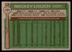 1976 Topps #385  Mickey Lolich  Back Thumbnail