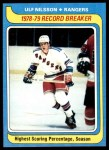 1979 Topps #163   -  Ulf Nilsson Record Breaker - Highest Scoring Percentage - Season Front Thumbnail