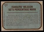 1979 Topps #163   -  Ulf Nilsson Record Breaker - Highest Scoring Percentage - Season Back Thumbnail