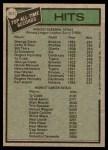 1979 Topps #411   -  George Sisler / Ty Cobb All-Time Record Holders - Hits Back Thumbnail