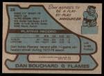 1979 Topps #28  Dan Bouchard  Back Thumbnail