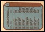 1979 O-Pee-Chee #81   Jets Checklist Back Thumbnail