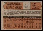 1972 Topps #703  Doug Griffin  Back Thumbnail