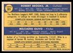 1970 Topps #381   -  Bobby Brooks / Mike Olivo Athletics Rookies Back Thumbnail