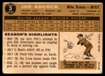 1960 Topps #3  Joe Adcock  Back Thumbnail