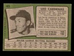 1971 Topps #405  Leo 'Chico' Cardenas  Back Thumbnail