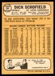 1968 Topps #588  Dick Schofield  Back Thumbnail