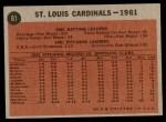1962 Topps #61   Cardinals Team Back Thumbnail