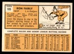 1963 Topps #105 YEL Ron Fairly  Back Thumbnail