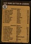 1973 Topps #63   -  Johnny Bench / Rich Allen RBI Leaders Back Thumbnail