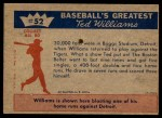 1959 Fleer #52   -  Ted Williams Comeback Back Thumbnail