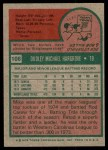 1975 Topps #106  Mike Hargrove  Back Thumbnail