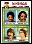 1979 Topps #432   Vikings Leaders Checklist Front Thumbnail