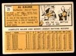 1963 Topps #25  Al Kaline  Back Thumbnail