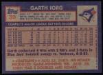 1984 Topps #39  Garth Iorg  Back Thumbnail
