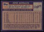 1984 Topps #143  Jose Morales  Back Thumbnail