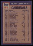 1984 Topps #186   -  John Stuper / Lonnie Smith Cardinals Leaders & Checklist Back Thumbnail