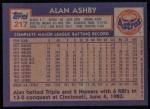 1984 Topps #217  Alan Ashby  Back Thumbnail