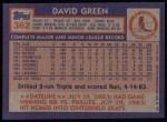 1984 Topps #362  David Green  Back Thumbnail