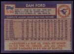 1984 Topps #530  Dan Ford  Back Thumbnail