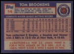 1984 Topps #14  Tom Brookens  Back Thumbnail