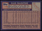 1984 Topps #236  Ellis Valentine  Back Thumbnail