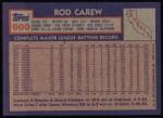 1984 Topps #600  Rod Carew  Back Thumbnail