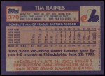 1984 Topps #370  Tim Raines  Back Thumbnail