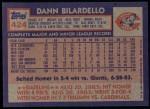 1984 Topps #424  Dann Bilardello  Back Thumbnail