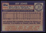 1984 Topps #464  Jeff Jones  Back Thumbnail