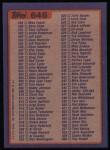 1984 Topps #646   Checklist Back Thumbnail